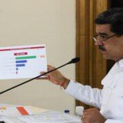 Venezuela Supera la Barrera de los 400 Casos Positivos de COVID-19